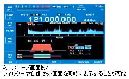 スペクトラムスコープ専用DSP